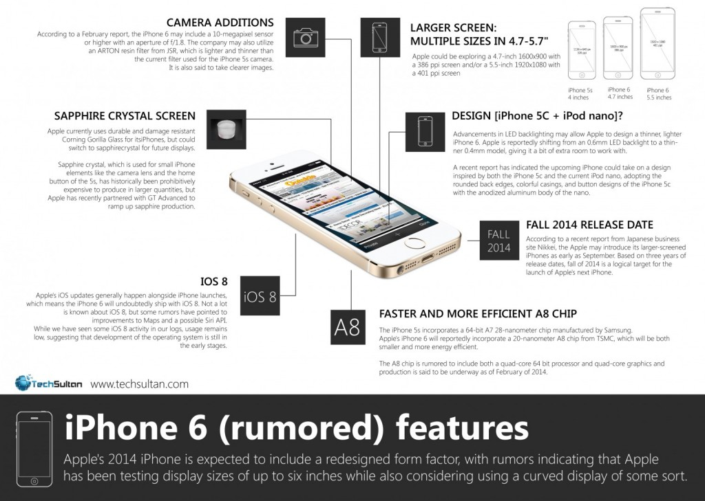 iPhone-6-infographic