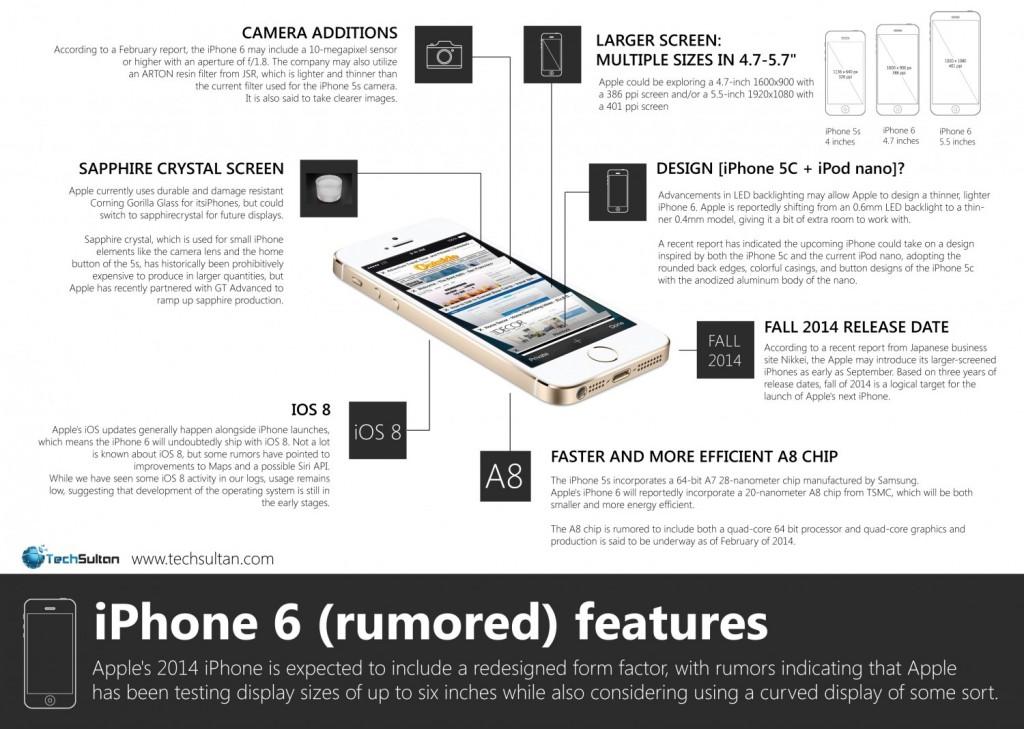 iPhone-6-infographic